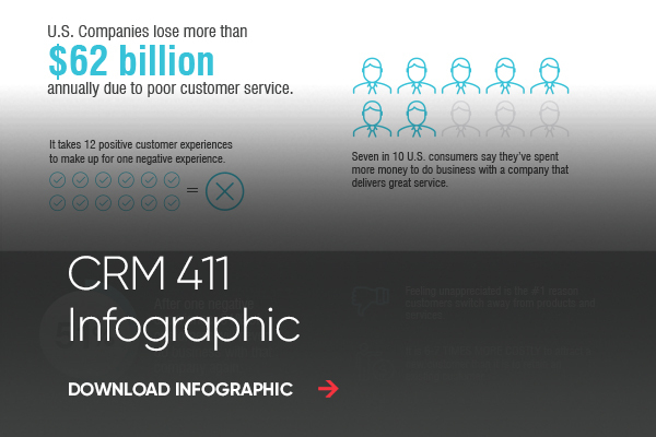 Acsellerate CRM Infographic