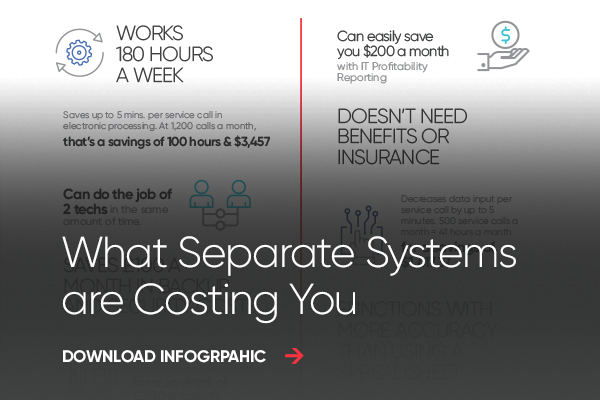 What Separate Systems are Costing You